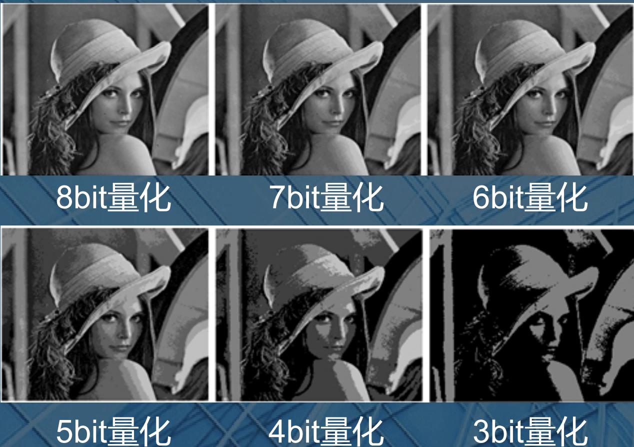 量化对图像的影响